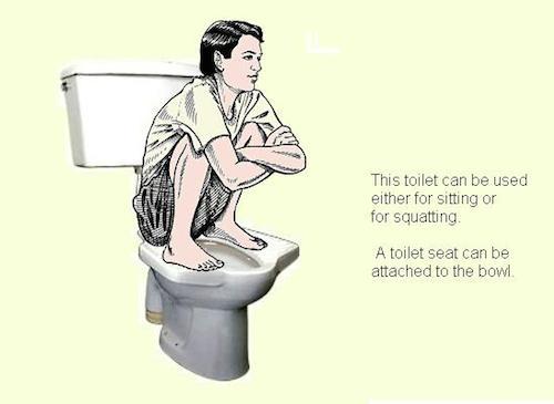 Apakah benar Anda Lebih Lama di Toilet Dibanding Olahraga?